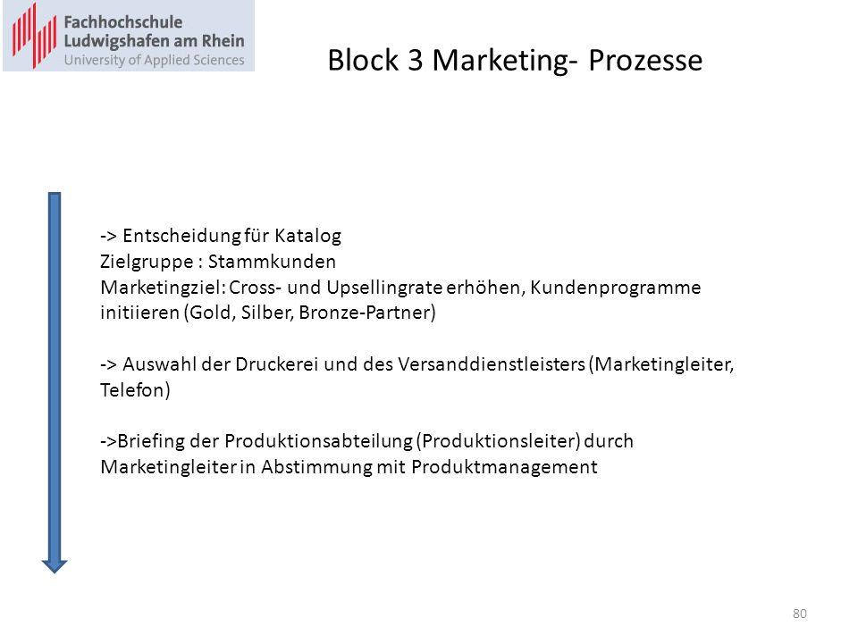 Block 3 Marketing- Prozesse -> Entscheidung für Katalog Zielgruppe : Stammkunden Marketingziel: Cross- und Upsellingrate erhöhen, Kundenprogramme init