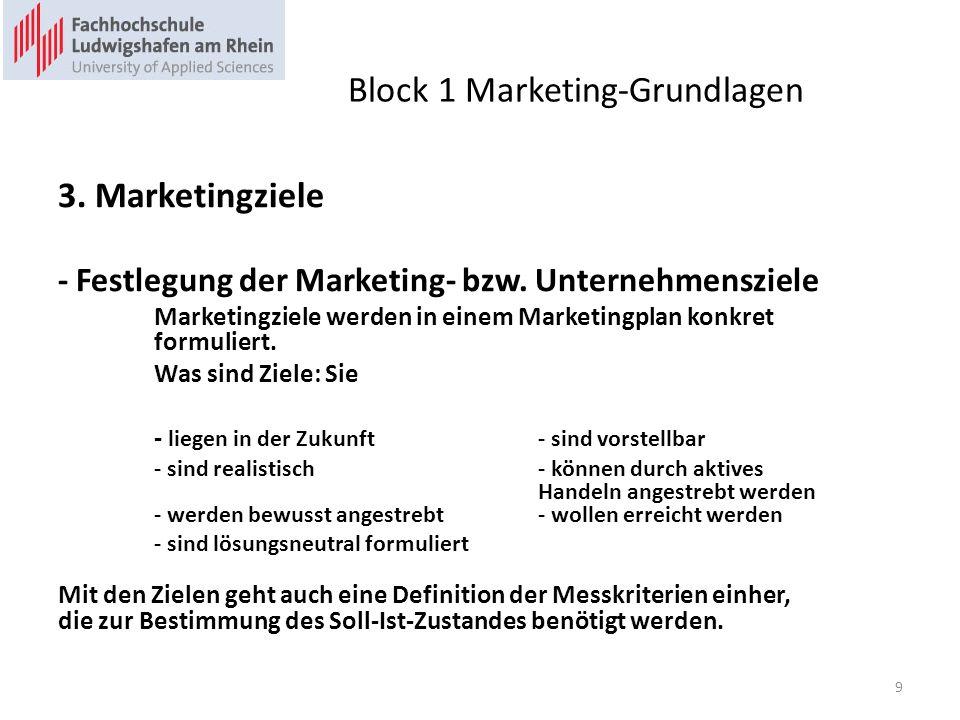 Block 1 Marketing-Grundlagen 3. Marketingziele - Festlegung der Marketing- bzw. Unternehmensziele Marketingziele werden in einem Marketingplan konkret