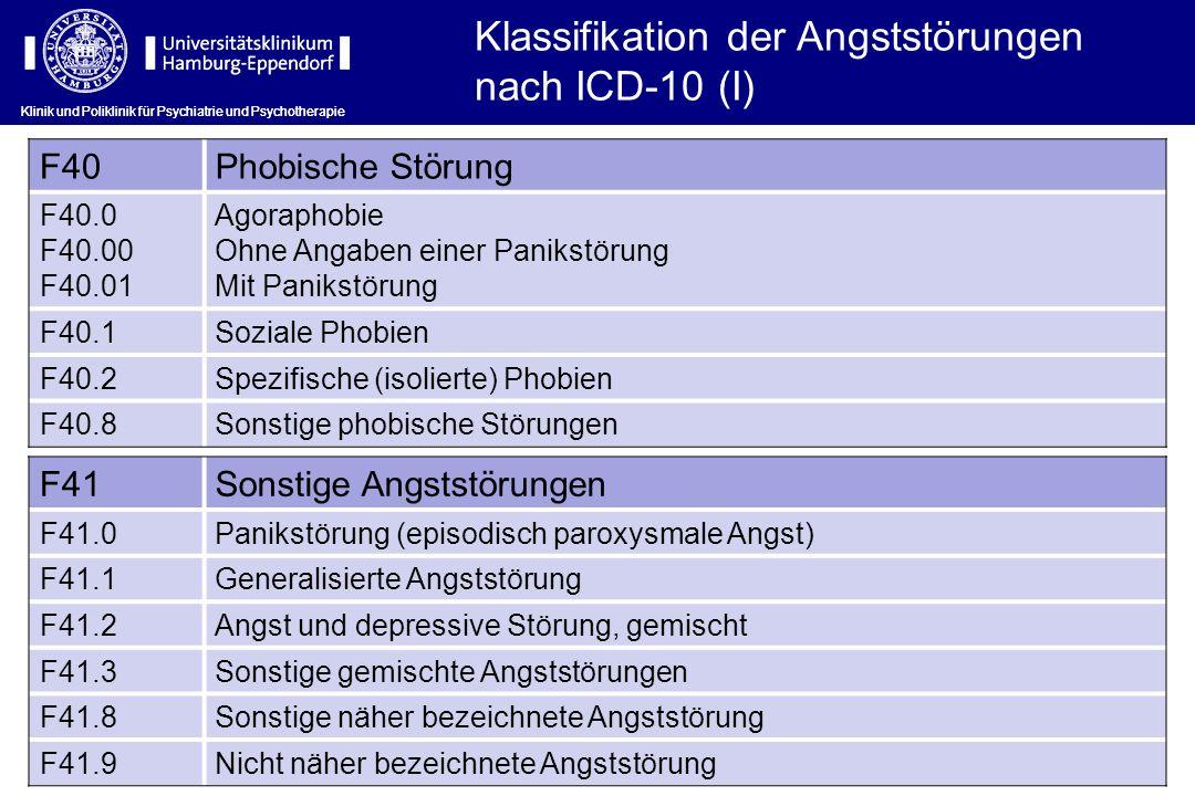 Klassifikation der Angststörungen nach ICD-10 (I) F40Phobische Störung F40.0 F40.00 F40.01 Agoraphobie Ohne Angaben einer Panikstörung Mit Panikstörung F40.1Soziale Phobien F40.2Spezifische (isolierte) Phobien F40.8Sonstige phobische Störungen F41Sonstige Angststörungen F41.0Panikstörung (episodisch paroxysmale Angst) F41.1Generalisierte Angststörung F41.2Angst und depressive Störung, gemischt F41.3Sonstige gemischte Angststörungen F41.8Sonstige näher bezeichnete Angststörung F41.9Nicht näher bezeichnete Angststörung Klinik und Poliklinik für Psychiatrie und Psychotherapie