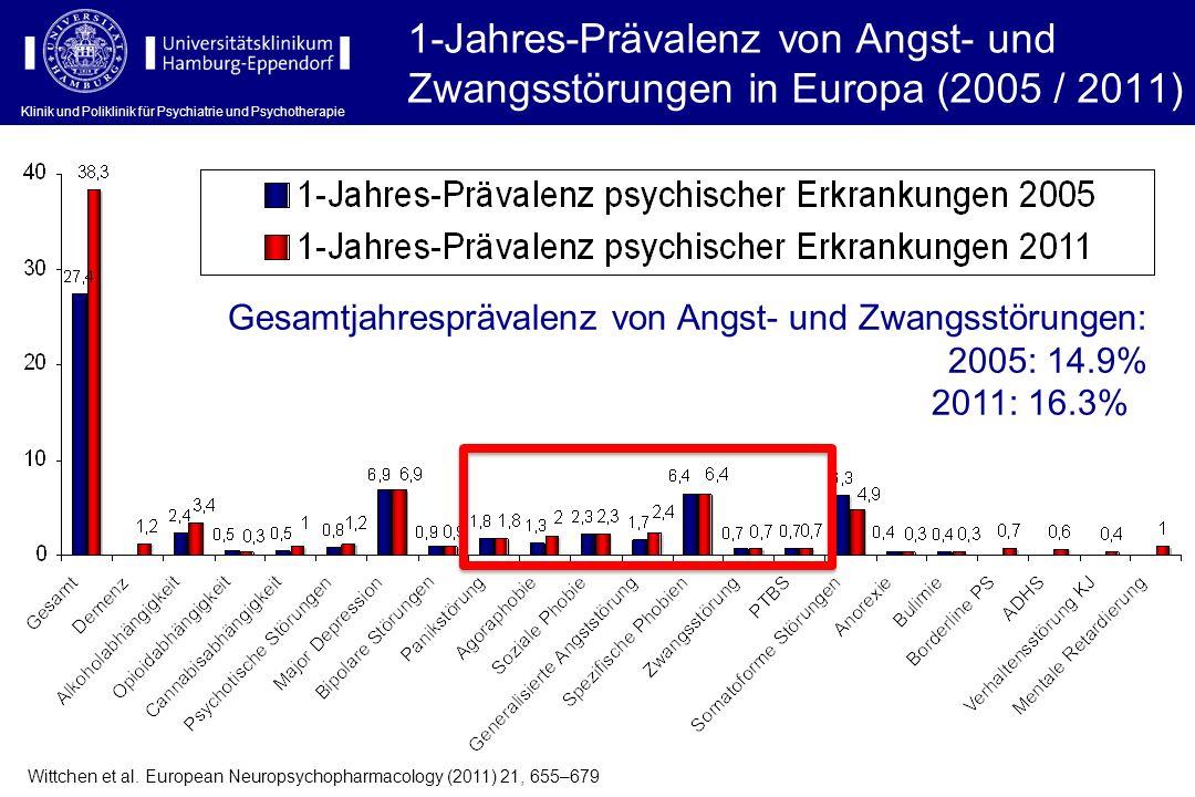 1-Jahres-Prävalenz von Angst- und Zwangsstörungen in Europa (2005 / 2011) Wittchen et al.