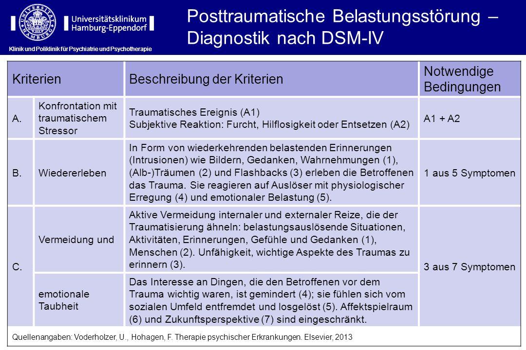 Klinik und Poliklinik für Psychiatrie und Psychotherapie KriterienBeschreibung der Kriterien Notwendige Bedingungen A.