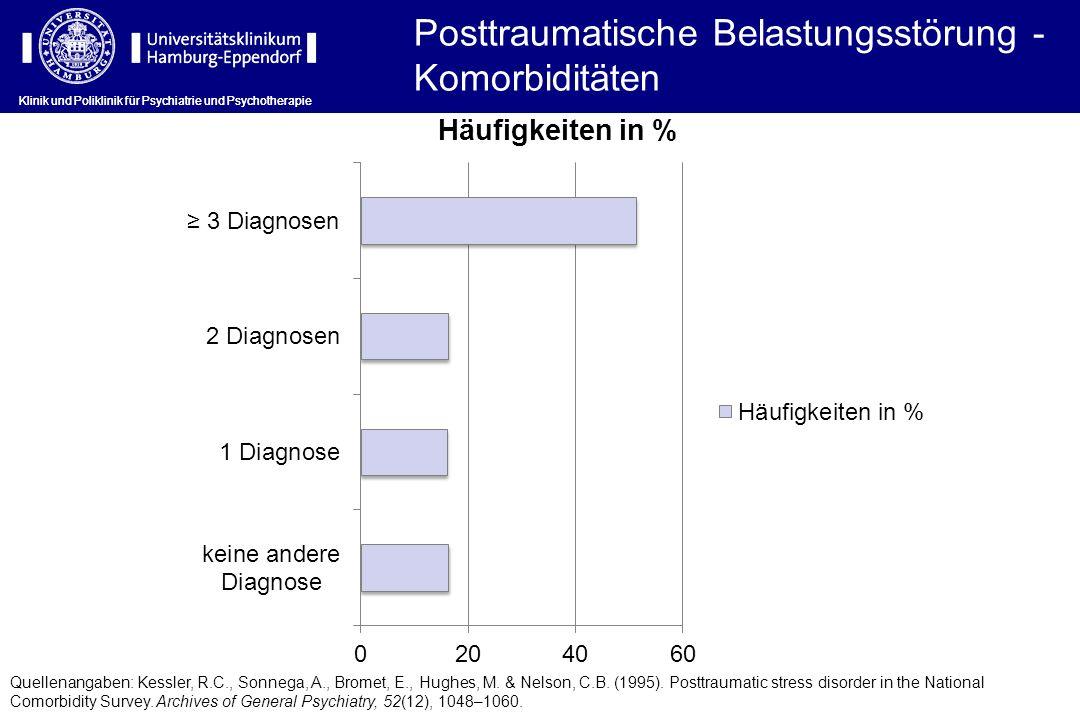 Klinik und Poliklinik für Psychiatrie und Psychotherapie Posttraumatische Belastungsstörung - Komorbiditäten Quellenangaben: Kessler, R.C., Sonnega, A., Bromet, E., Hughes, M.