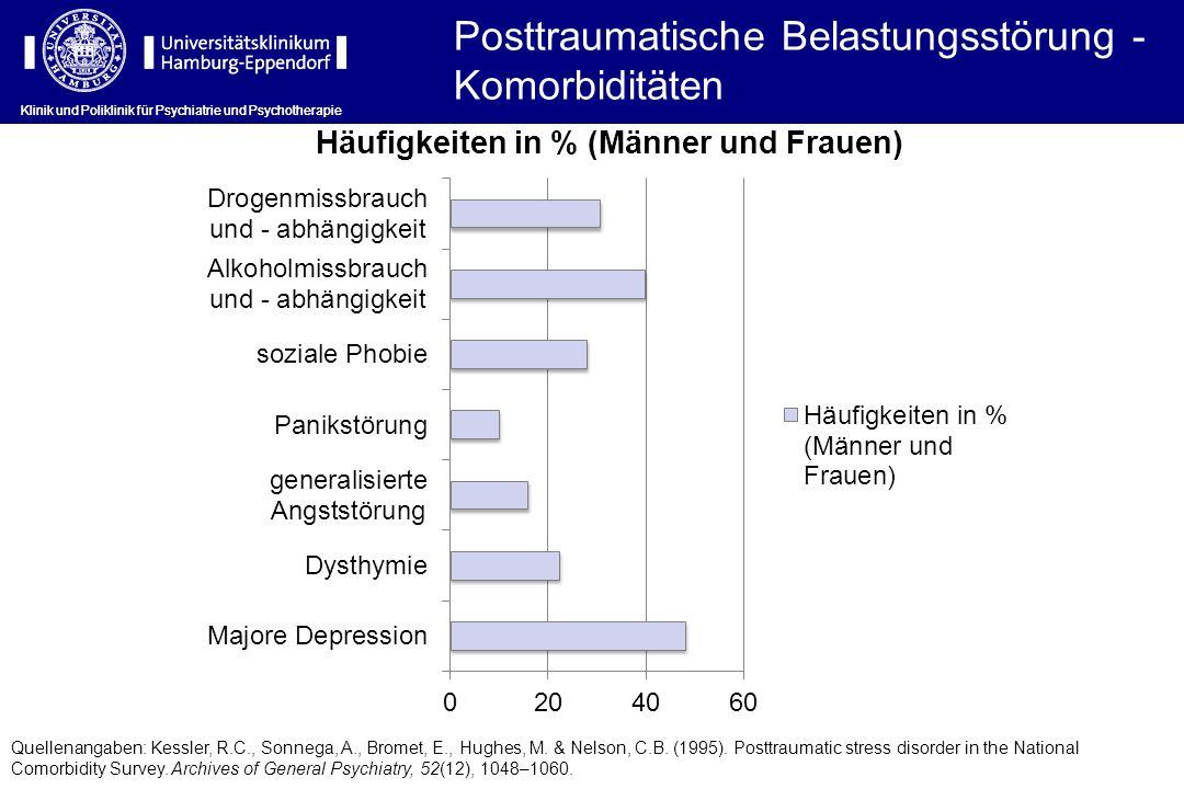 Klinik und Poliklinik für Psychiatrie und Psychotherapie Quellenangaben: Kessler, R.C., Sonnega, A., Bromet, E., Hughes, M.