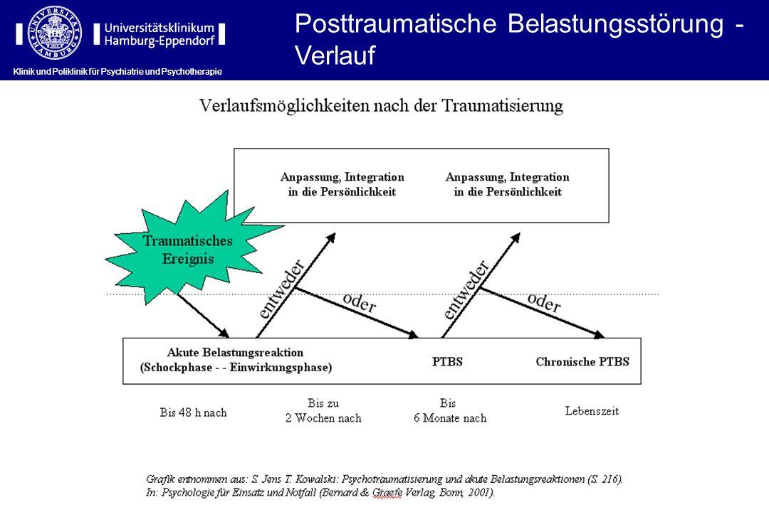Klinik und Poliklinik für Psychiatrie und Psychotherapie Posttraumatische Belastungsstörung - Verlauf