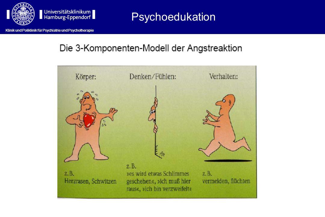 Klinik und Poliklinik für Psychiatrie und Psychotherapie Psychoedukation