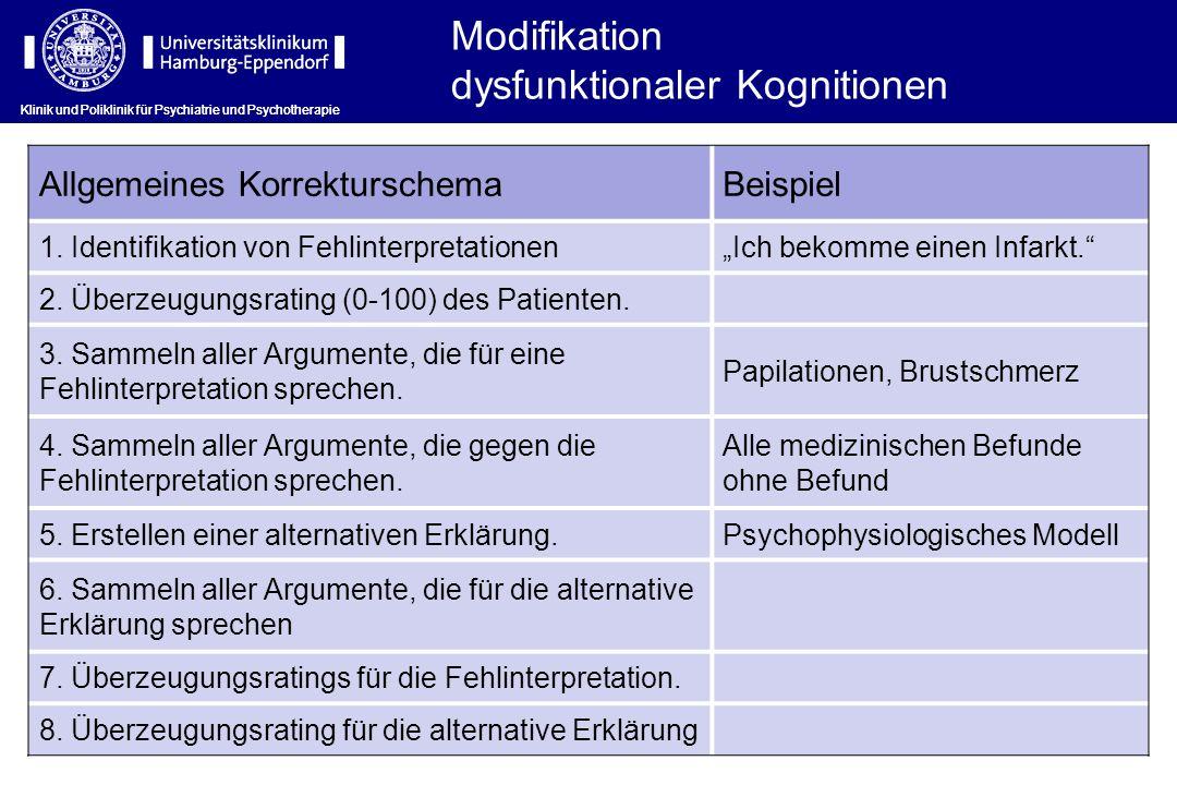 Klinik und Poliklinik für Psychiatrie und Psychotherapie Modifikation dysfunktionaler Kognitionen Allgemeines KorrekturschemaBeispiel 1.