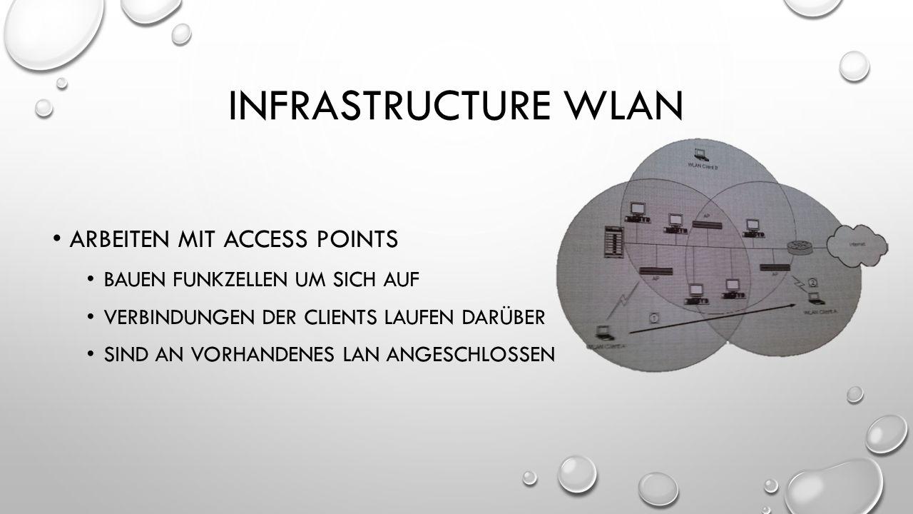 WPA2 (WI-FI PROTECTED ACCESS 2) JUNI 2004 ENDGÜLTIGER WLAN-SICHERHEITSSTANDARD IEEE 802.11I ALS WPA2 BEZEICHNET VERBESSERTER MODERNER STANDARDALGORITHMUS AES (ADVANCED ENRYPTION STANDARD) SICHERHEIT VON PRESHARD KEYS ABHÄNGIG