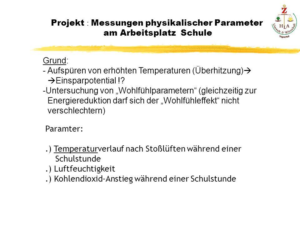 Projekt : Messungen physikalischer Parameter am Arbeitsplatz Schule Paramter:.) Temperaturverlauf nach Stoßlüften während einer Schulstunde.) Luftfeuc