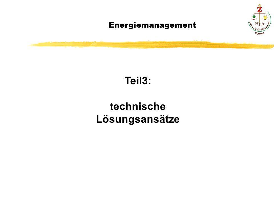 Energiemanagement Teil3: technische Lösungsansätze