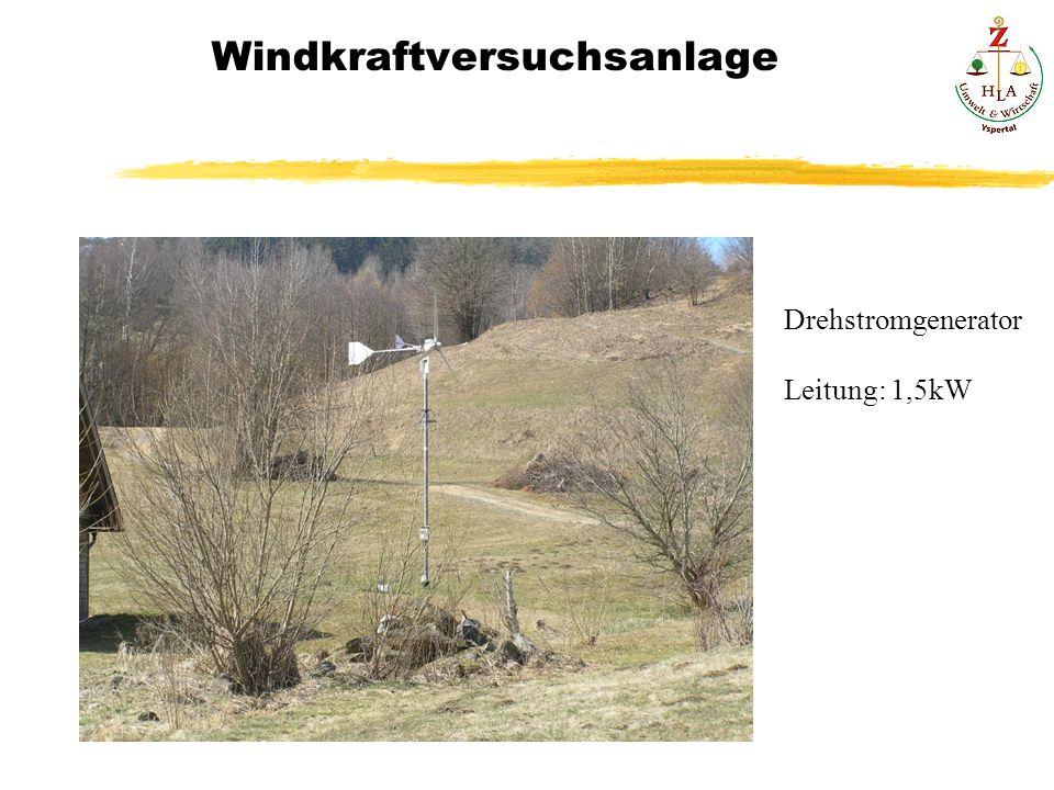 Windkraftversuchsanlage Drehstromgenerator Leitung: 1,5kW