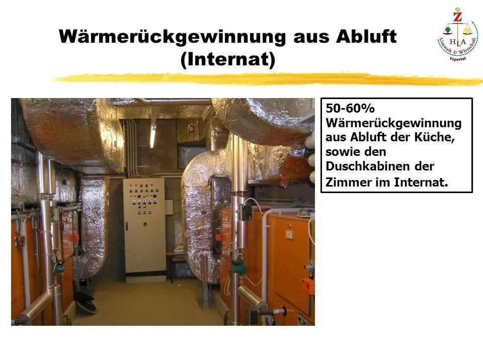 Wärmerückgewinnung aus Abluft (Internat) 50-60% Wärmerückgewinnung aus Abluft der Küche, sowie den Duschkabinen der Zimmer im Internat.