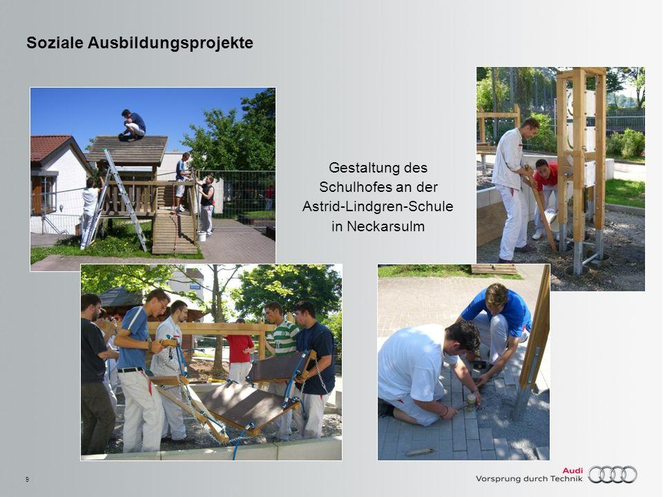 9 Soziale Ausbildungsprojekte Gestaltung des Schulhofes an der Astrid-Lindgren-Schule in Neckarsulm