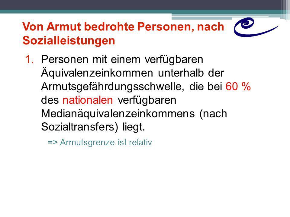 Armutsgefährdung in Europa