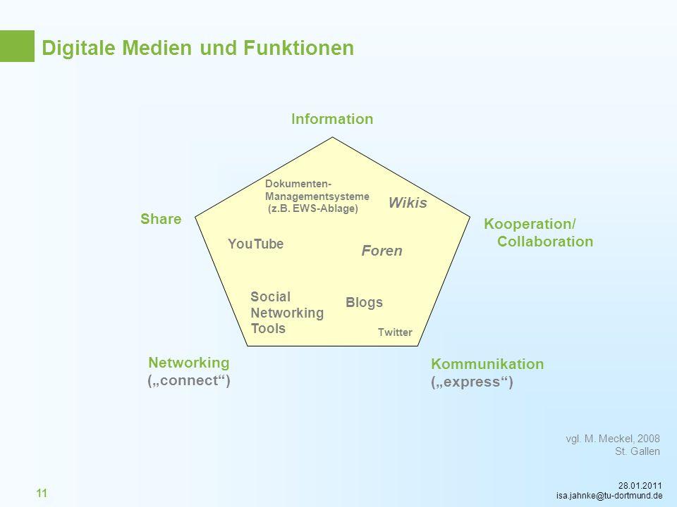 28.01.2011 isa.jahnke@tu-dortmund.de 11 Kommunikation (express) Information Networking (connect) Kooperation/ Collaboration Share Foren Blogs Wikis Tw