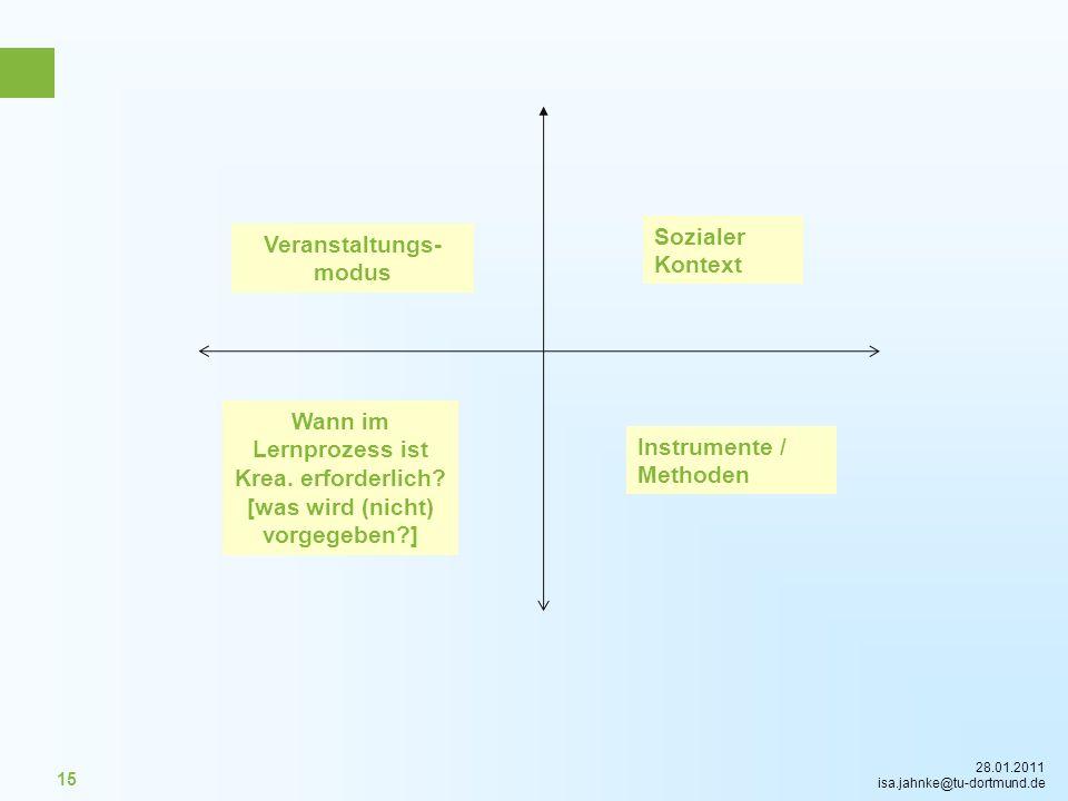 28.01.2011 isa.jahnke@tu-dortmund.de 15 Veranstaltungs- modus Sozialer Kontext Instrumente / Methoden Wann im Lernprozess ist Krea. erforderlich? [was