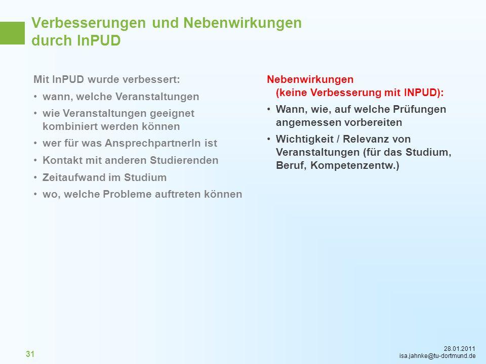 28.01.2011 isa.jahnke@tu-dortmund.de 31 Mit InPUD wurde verbessert: wann, welche Veranstaltungen wie Veranstaltungen geeignet kombiniert werden können