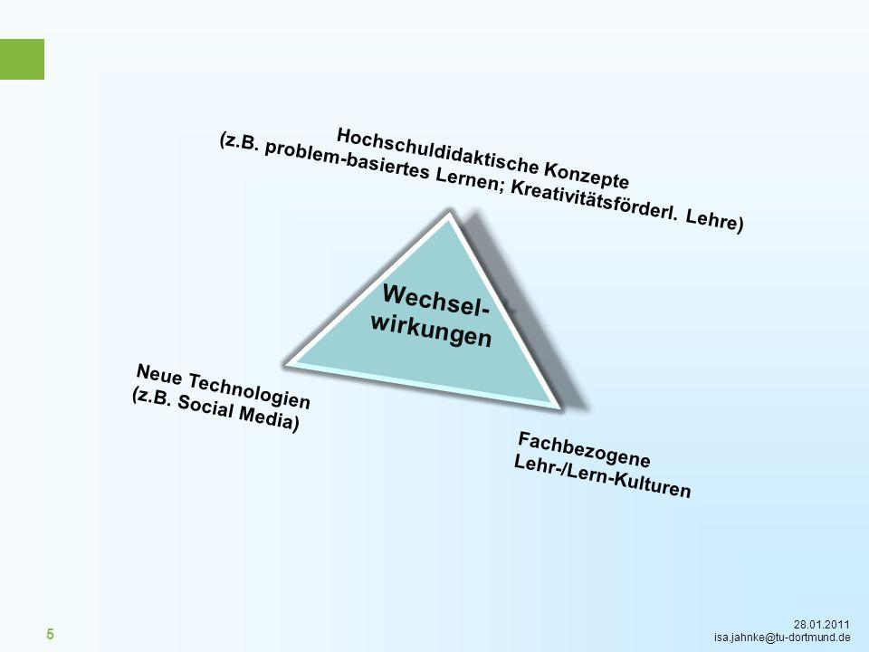 28.01.2011 isa.jahnke@tu-dortmund.de 5 Wechsel- wirkungen Neue Technologien (z.B. Social Media) Fachbezogene Lehr-/Lern-Kulturen Hochschuldidaktische