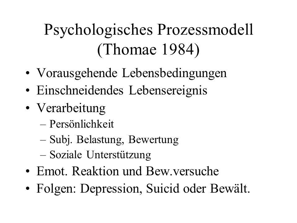 Psychologisches Prozessmodell (Thomae 1984) Vorausgehende Lebensbedingungen Einschneidendes Lebensereignis Verarbeitung –Persönlichkeit –Subj. Belastu
