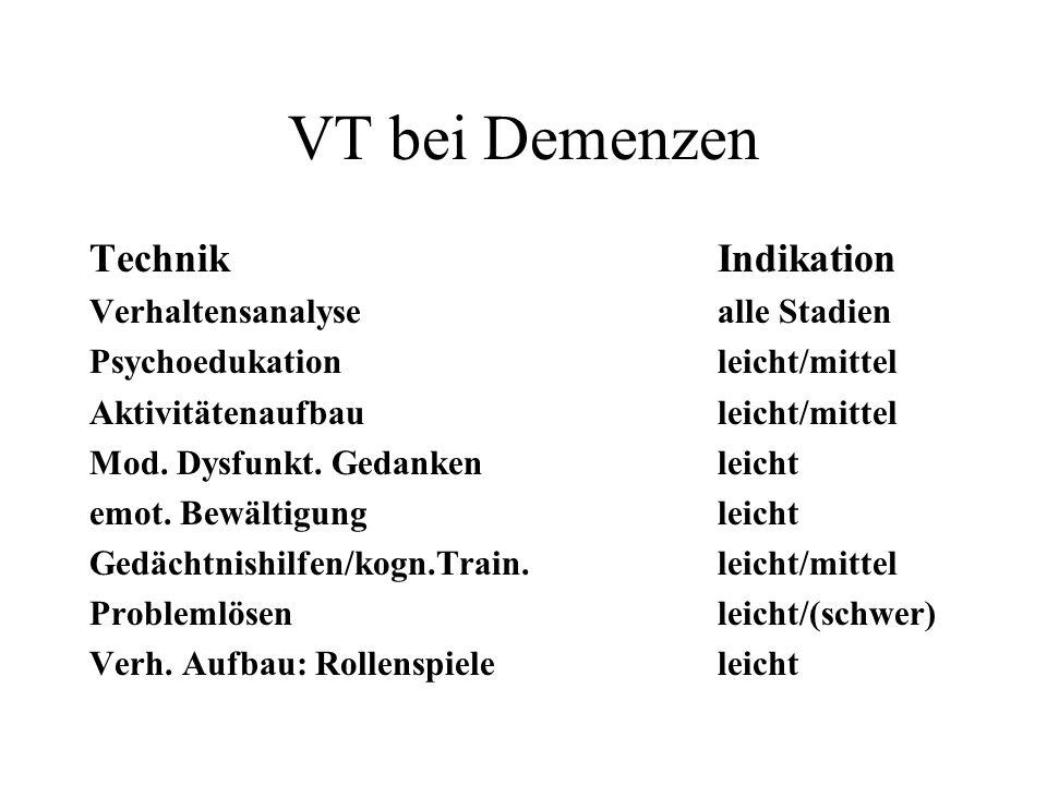 VT bei Demenzen TechnikIndikation Verhaltensanalysealle Stadien Psychoedukationleicht/mittel Aktivitätenaufbauleicht/mittel Mod. Dysfunkt. Gedankenlei