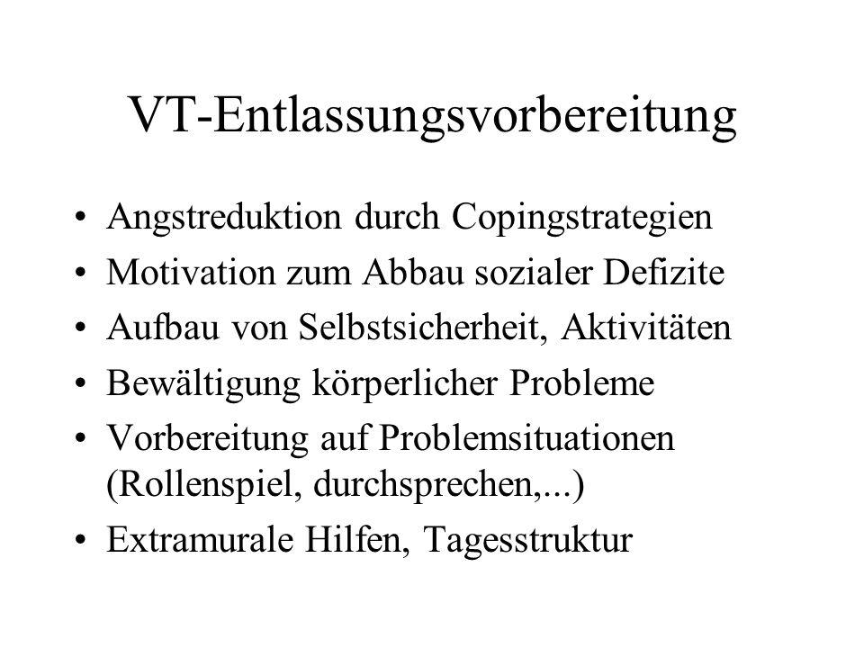VT-Entlassungsvorbereitung Angstreduktion durch Copingstrategien Motivation zum Abbau sozialer Defizite Aufbau von Selbstsicherheit, Aktivitäten Bewäl