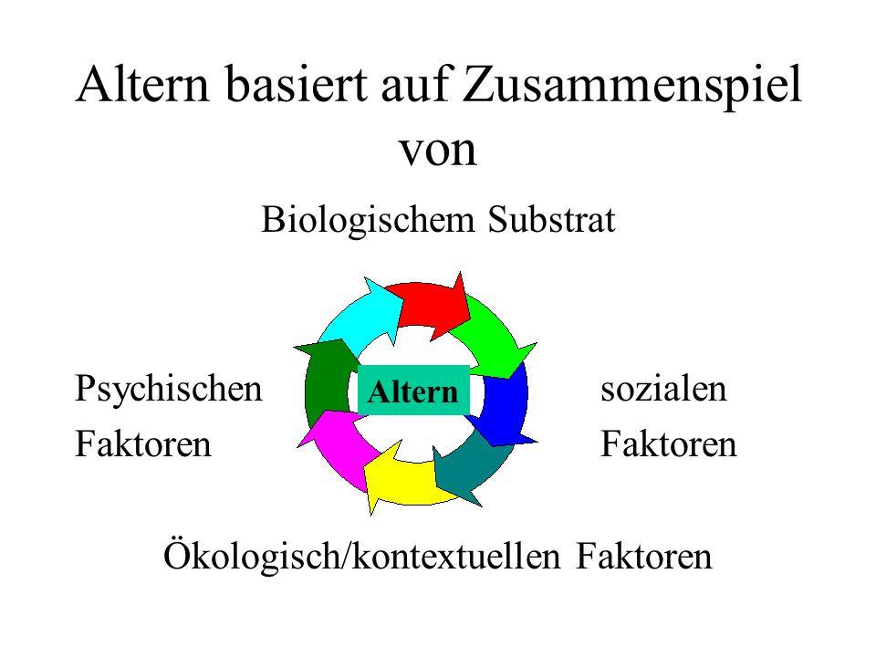 Altern basiert auf Zusammenspiel von Biologischem Substrat PsychischensozialenFaktoren Ökologisch/kontextuellen Faktoren Altern