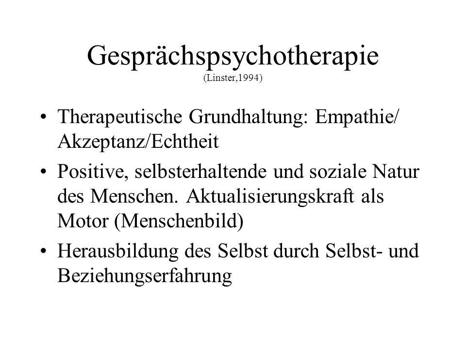 Gesprächspsychotherapie (Linster,1994) Therapeutische Grundhaltung: Empathie/ Akzeptanz/Echtheit Positive, selbsterhaltende und soziale Natur des Mens