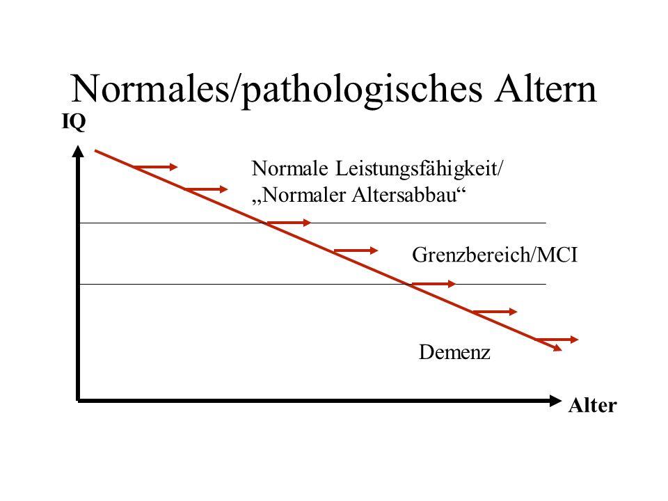Normales/pathologisches Altern Normale Leistungsfähigkeit/ Normaler Altersabbau Grenzbereich/MCI Demenz IQ Alter