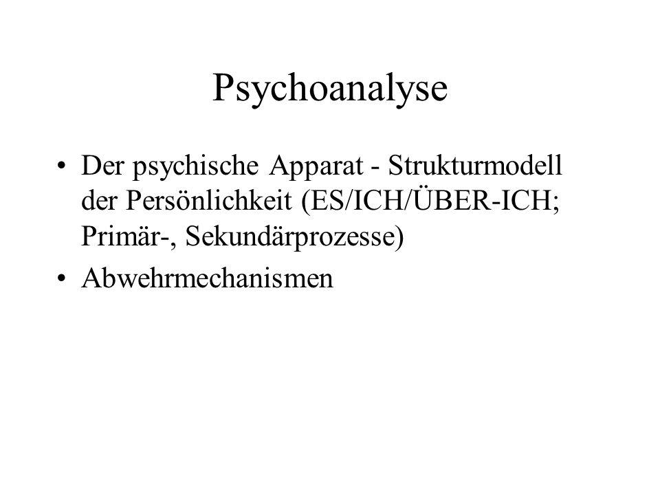 Psychoanalyse Der psychische Apparat - Strukturmodell der Persönlichkeit (ES/ICH/ÜBER-ICH; Primär-, Sekundärprozesse) Abwehrmechanismen