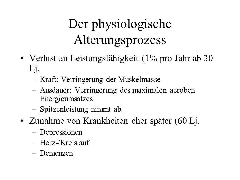 Der physiologische Alterungsprozess Verlust an Leistungsfähigkeit (1% pro Jahr ab 30 Lj. –Kraft: Verringerung der Muskelmasse –Ausdauer: Verringerung