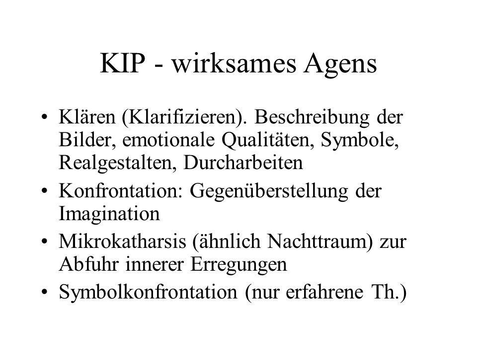KIP - wirksames Agens Klären (Klarifizieren). Beschreibung der Bilder, emotionale Qualitäten, Symbole, Realgestalten, Durcharbeiten Konfrontation: Geg