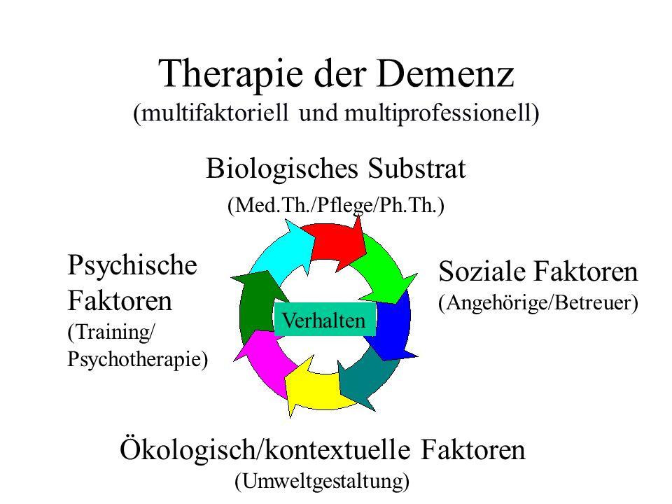 Therapie der Demenz (multifaktoriell und multiprofessionell) Biologisches Substrat (Med.Th./Pflege/Ph.Th.) Verhalten Psychische Faktoren (Training/ Ps