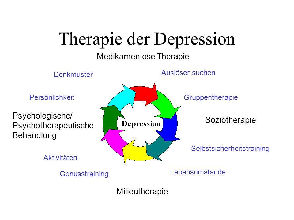 Therapie der Depression Depression Medikamentöse Therapie Psychologische/ Psychotherapeutische Behandlung Milieutherapie Soziotherapie Auslöser suchen