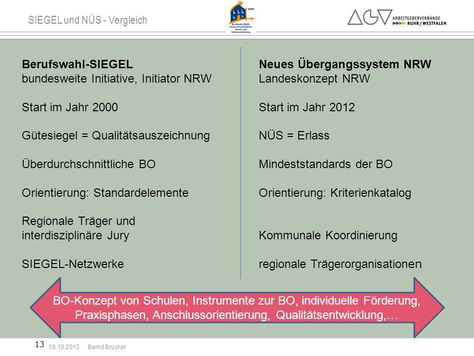 13 SIEGEL und NÜS - Vergleich Berufswahl-SIEGEL Neues Übergangssystem NRW bundesweite Initiative, Initiator NRWLandeskonzept NRW Start im Jahr 2000Sta