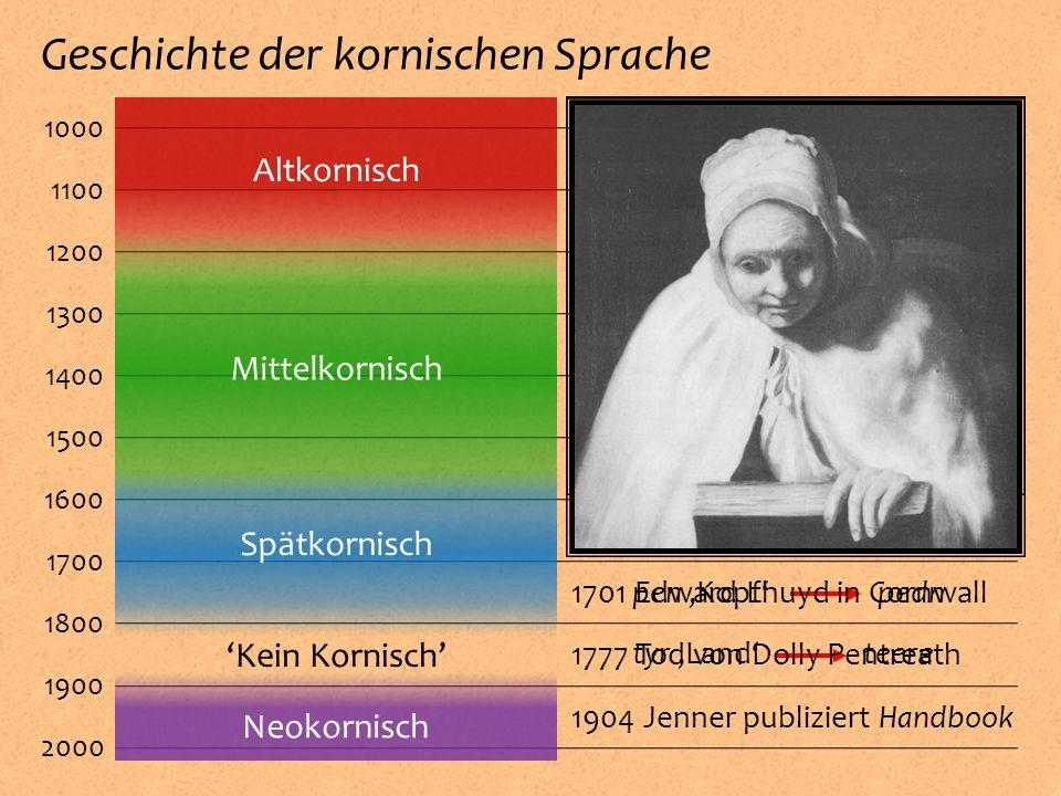 º Diakritika c, k, q /k/ und wh / ʍ / oder hw /hw/ Politische Grundlage der SWF,traditional graphs º Mittel- vs.