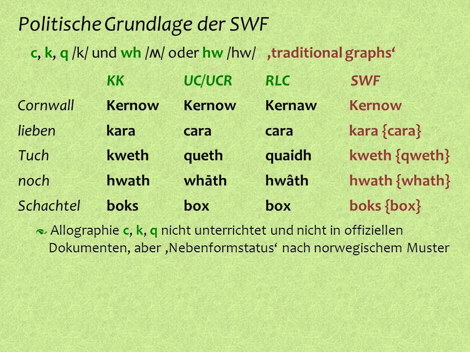 c, k, q /k/ und wh / ʍ / oder hw /hw/ · Allographie c, k, q nicht unterrichtet und nicht in offiziellen Dokumenten, aber,Nebenformstatus nach norwegis