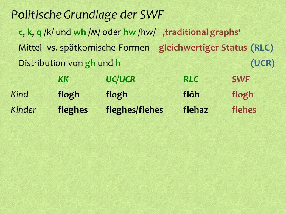 c, k, q /k/ und wh / ʍ / oder hw /hw/ Politische Grundlage der SWF,traditional graphs º Mittel- vs. spätkornische Formen gleichwertiger Status º Distr