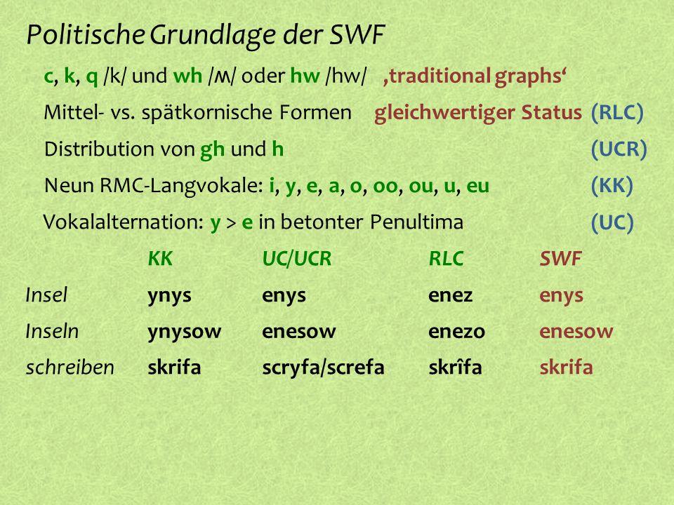 c, k, q /k/ und wh / ʍ / oder hw /hw/ Politische Grundlage der SWF,traditional graphs º Mittel- vs. spätkornische Formen gleichwertiger Status (RLC) º