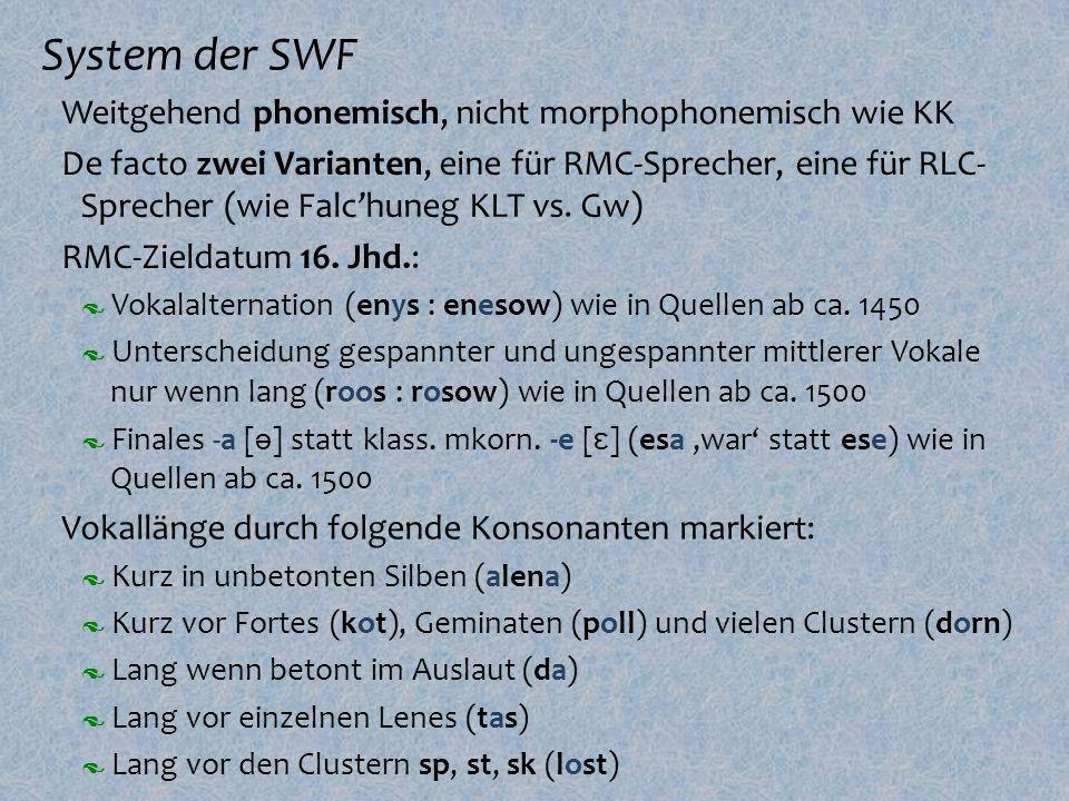 System der SWF º Weitgehend phonemisch, nicht morphophonemisch wie KK Unterscheidung gespannter und ungespannter mittlerer Vokale nur wenn lang (roos