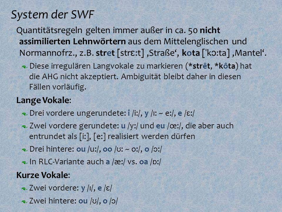 System der SWF Drei hintere: ou /u:/, oo / ʊ : ~ o:/, o / ɔ :/ Drei vordere ungerundete: i /i:/, y /ı: ~ e:/, e / ɛ :/ º Lange Vokale: º Kurze Vokale: