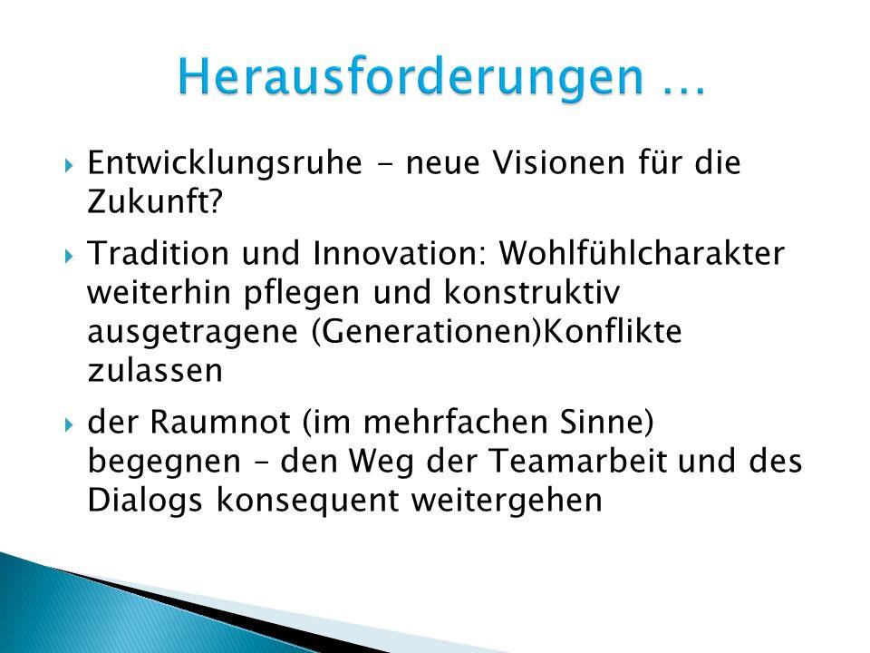 Entwicklungsruhe - neue Visionen für die Zukunft.