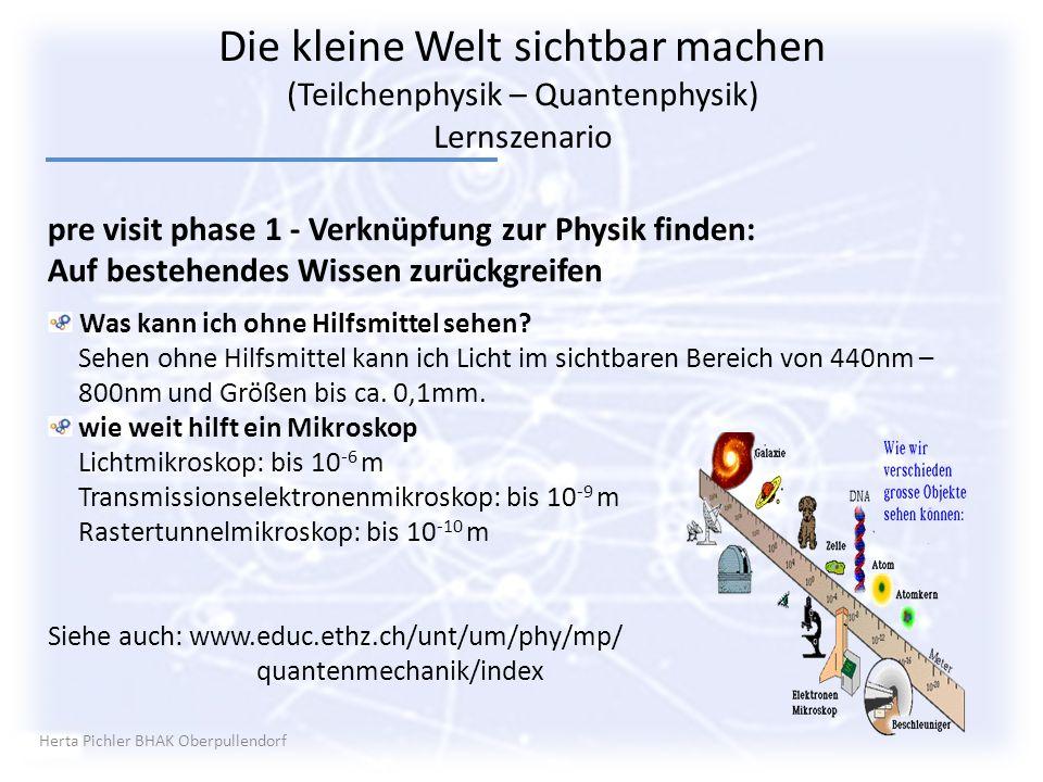 Herta Pichler BHAK Oberpullendorf Die kleine Welt sichtbar machen (Teilchenphysik – Quantenphysik) Lernszenario pre visit phase 1 - Verknüpfung zur Ph