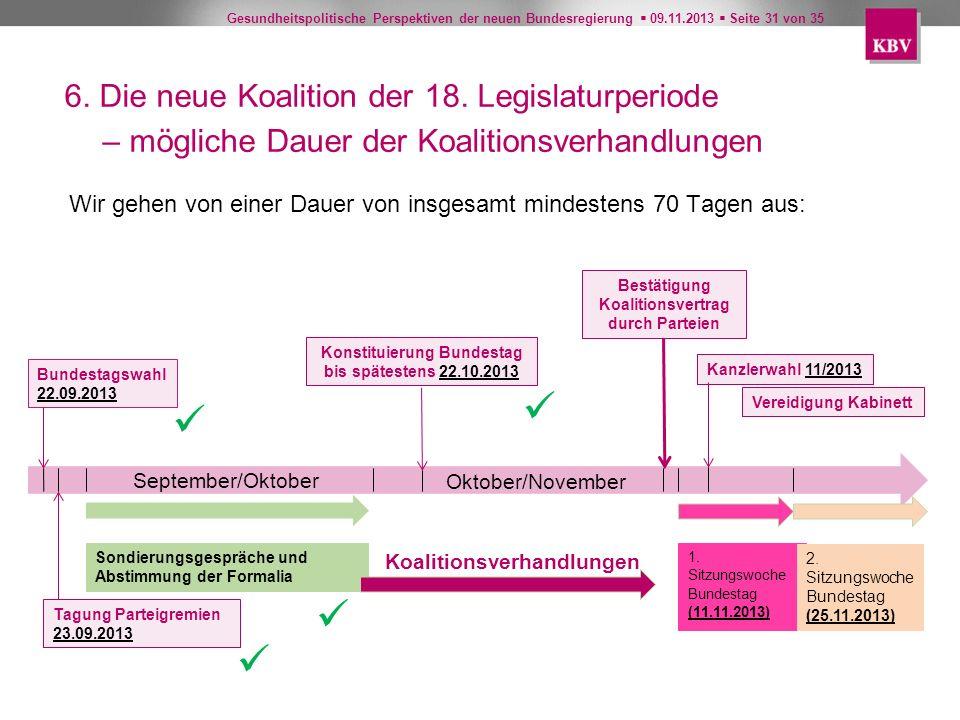 Gesundheitspolitische Perspektiven der neuen Bundesregierung 09.11.2013 Seite 31 von 35 Wir gehen von einer Dauer von insgesamt mindestens 70 Tagen au