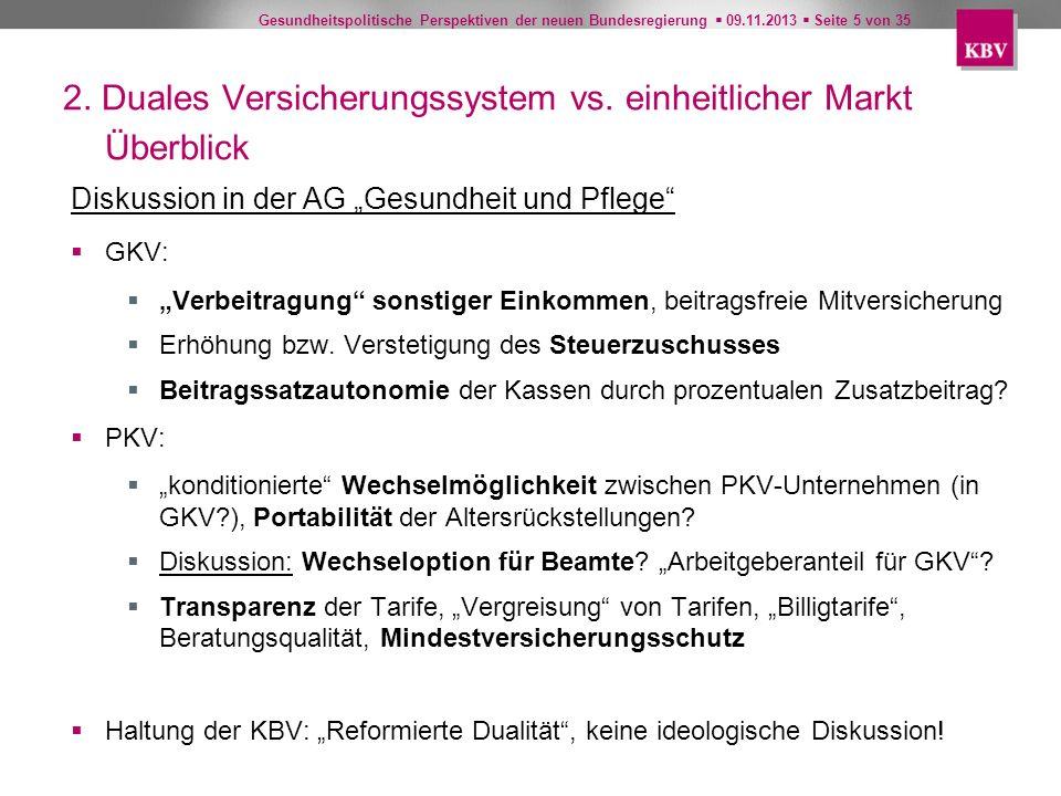 Gesundheitspolitische Perspektiven der neuen Bundesregierung 09.11.2013 Seite 6 von 35 Drei Modelle denkbar: 1.Alle PKV-Versicherten sofort in einheitliches Versicherungssystem 2.Die PKV-Versicherten verbleiben in PKV, aber keine Neuzugänge.