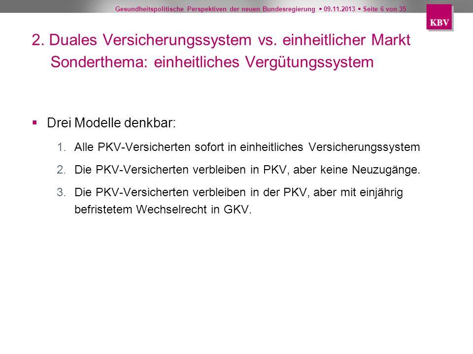 Gesundheitspolitische Perspektiven der neuen Bundesregierung 09.11.2013 Seite 6 von 35 Drei Modelle denkbar: 1.Alle PKV-Versicherten sofort in einheit