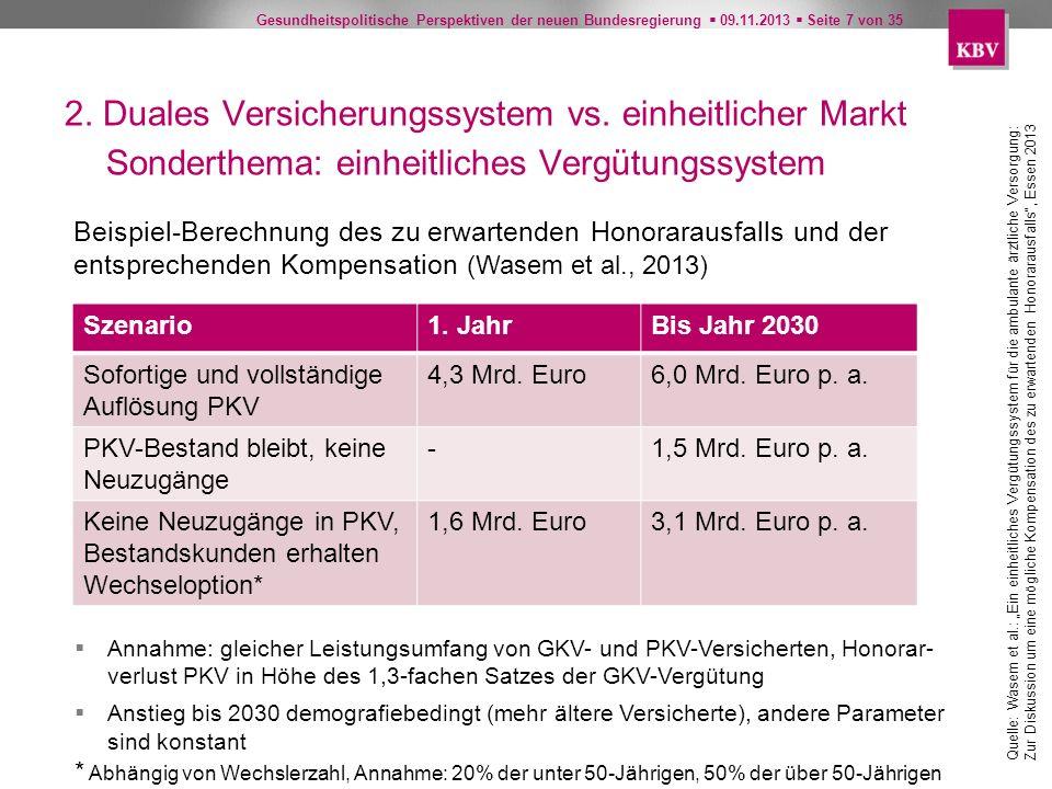 Gesundheitspolitische Perspektiven der neuen Bundesregierung 09.11.2013 Seite 7 von 35 Szenario1. JahrBis Jahr 2030 Sofortige und vollständige Auflösu