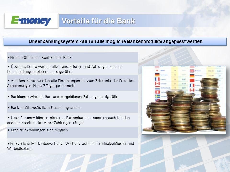 Vorteile für die Bank Unser Zahlungssystem kann an alle mögliche Bankenprodukte angepasst werden Firma eröffnet ein Konto in der Bank Über das Konto w