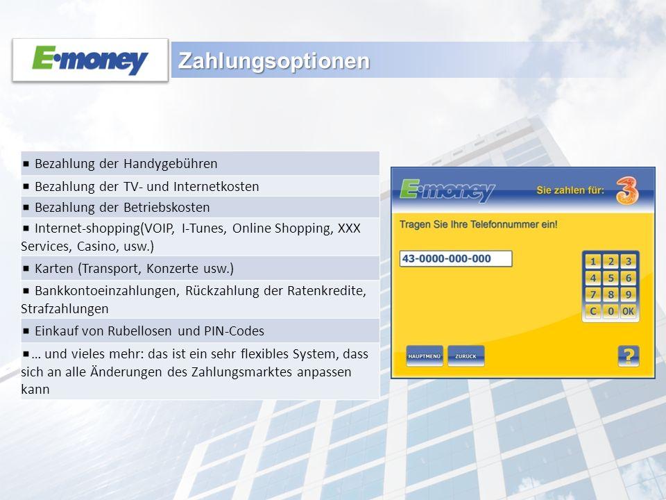 Zahlungsoptionen Bezahlung der Handygebühren Bezahlung der TV- und Internetkosten Bezahlung der Betriebskosten Internet-shopping(VOIP, I-Tunes, Online