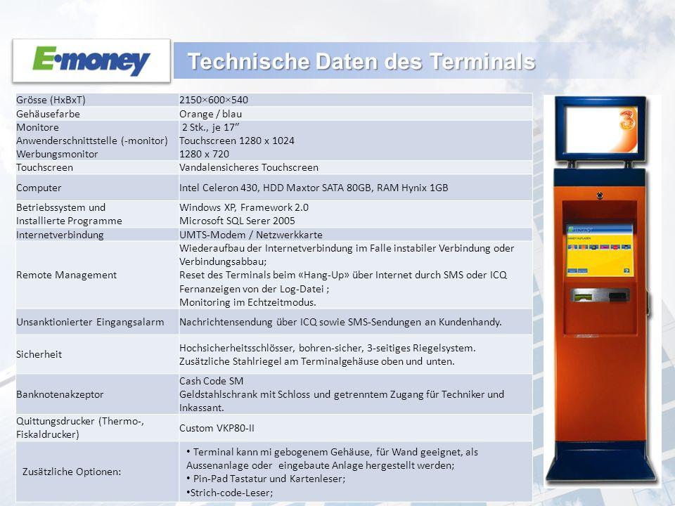 Technische Daten des Terminals Technische Daten des Terminals Grösse (HхBхT)2150×600×540 GehäusefarbeOrange / blau Monitore Anwenderschnittstelle (-mo