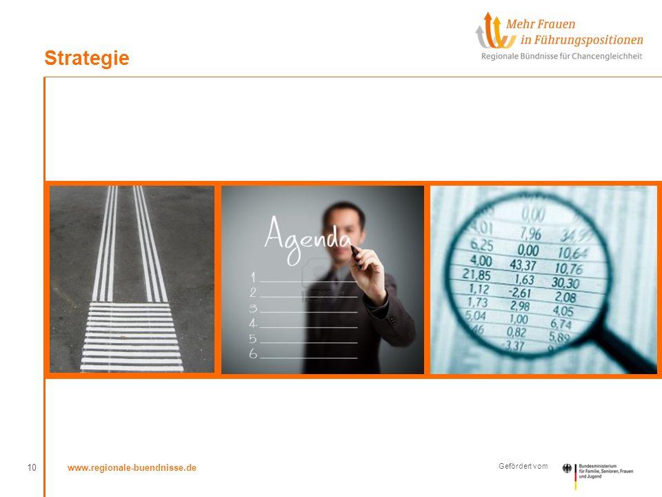 www.regionale-buendnisse.de Gefördert vom Strategie 10