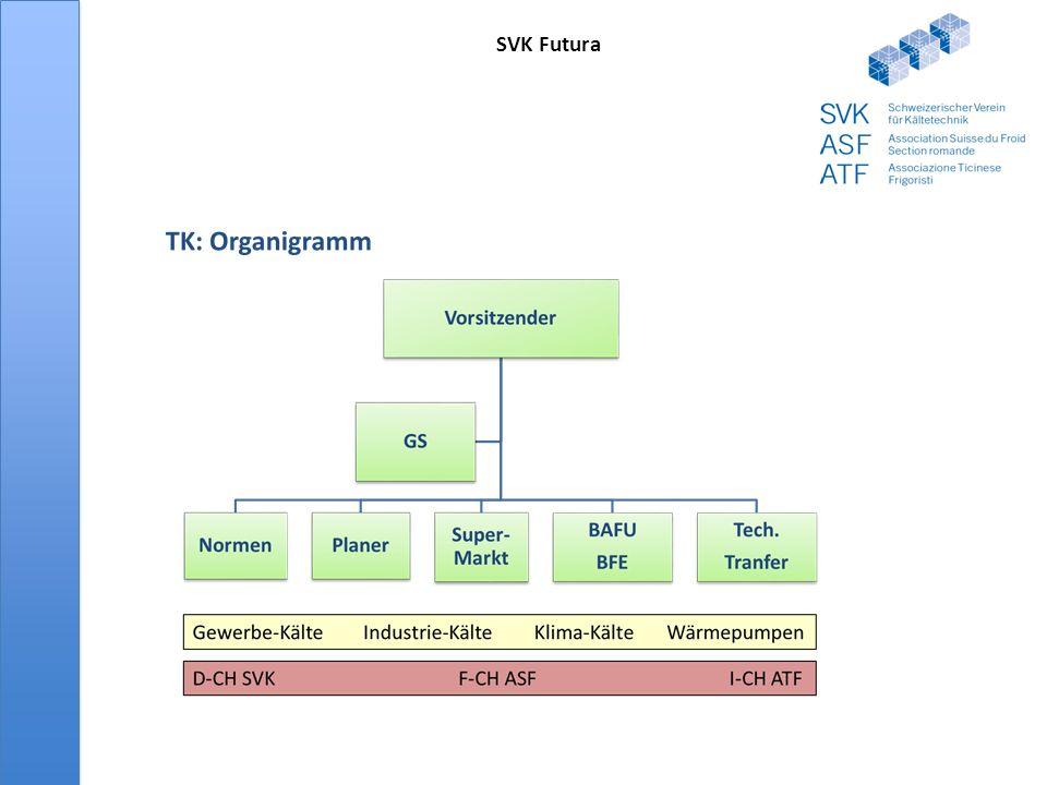 TK Durch Tagesaktualitäten überlastet Umsetzung ChemRRV Trends neue Kältemittel; Kontakte zu Produzenten Suisse FRIO Impulse Aus- und Weiterbildung; Fortbildung.